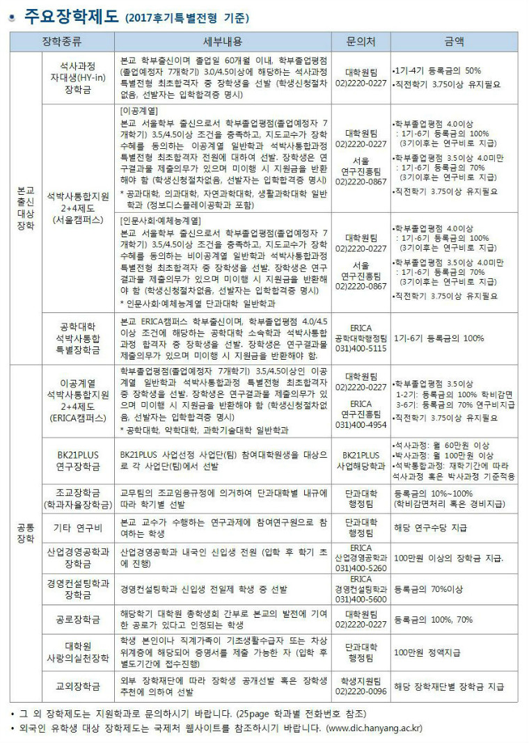 장학제도안내_2017후기특별전형_이미지001.jpg